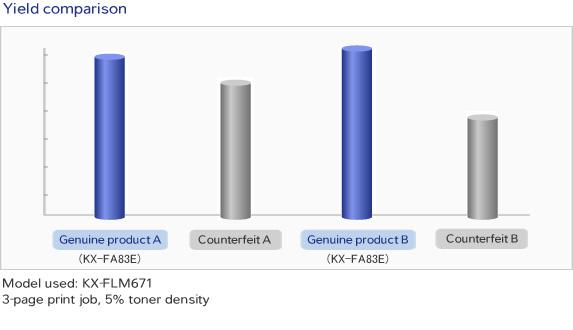 مقایسه عملکرد چاپ و کیفیت